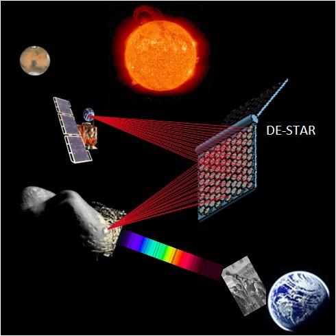 de-star-asteroid-laser-0.jpg