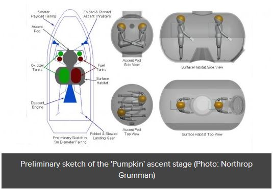 Preliminary sketch of the 'Pumpkin' ascent stage (Photo: Northrop Grumman; courtesy gizmag)